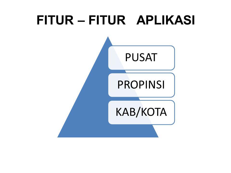 FITUR – FITUR APLIKASI PUSAT PROPINSI KAB/KOTA