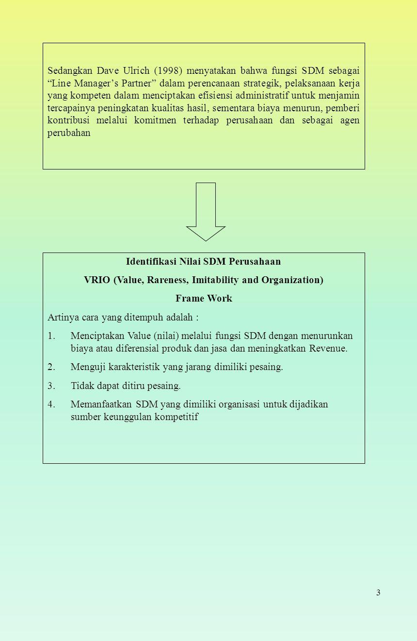 Identifikasi Nilai SDM Perusahaan