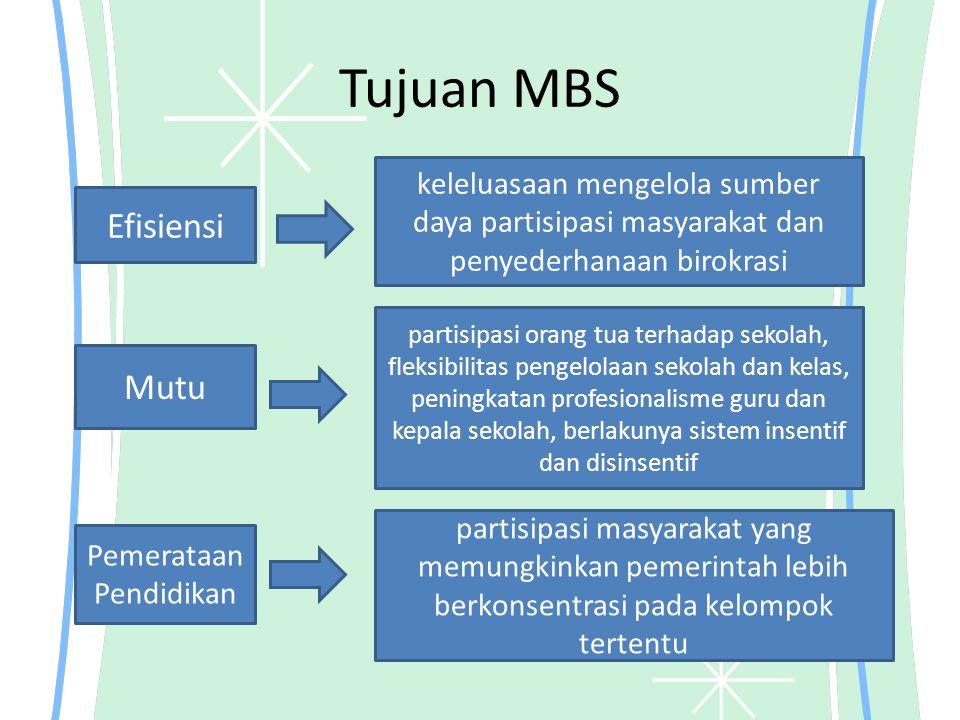 Pemerataan Pendidikan