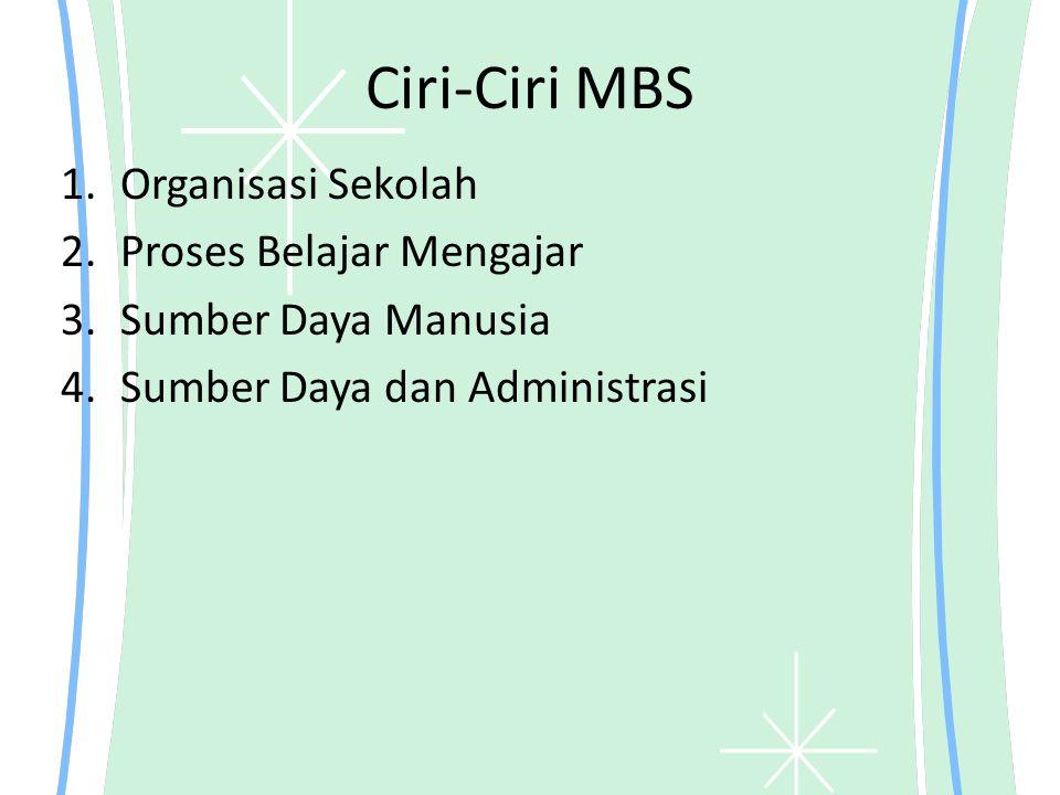 Ciri-Ciri MBS Organisasi Sekolah Proses Belajar Mengajar