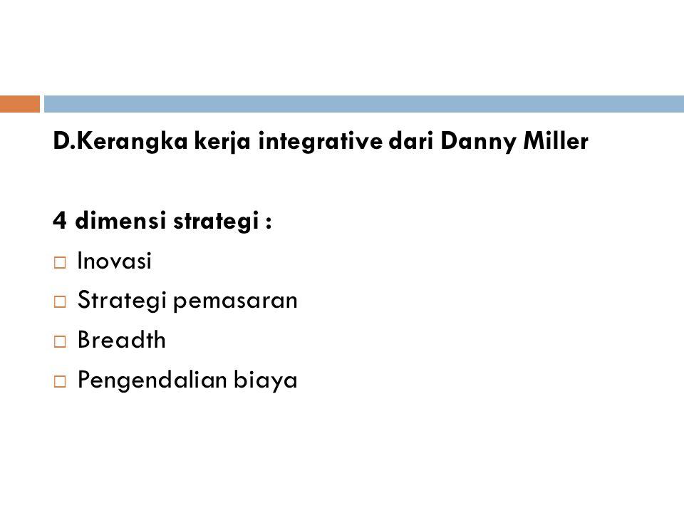 D.Kerangka kerja integrative dari Danny Miller