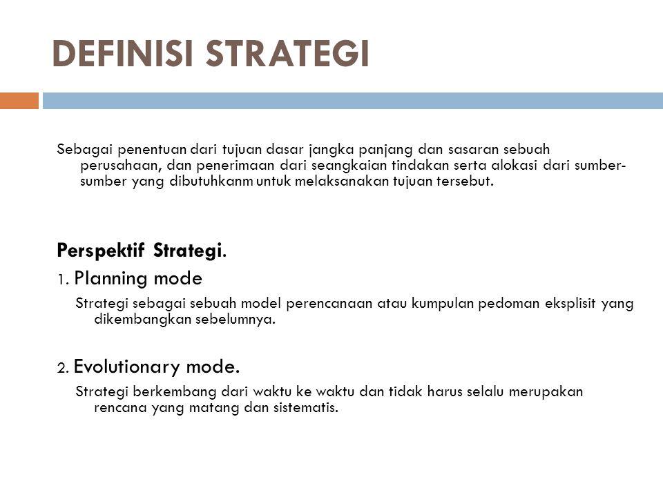 DEFINISI STRATEGI Perspektif Strategi.