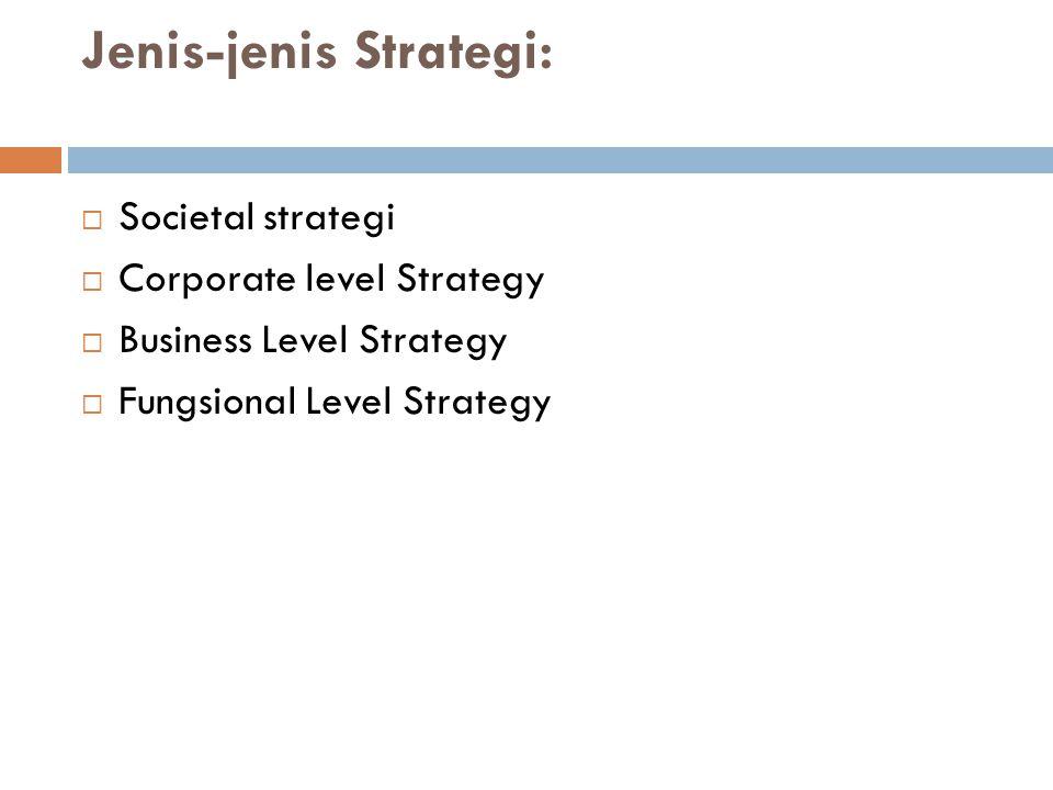 Jenis-jenis Strategi: