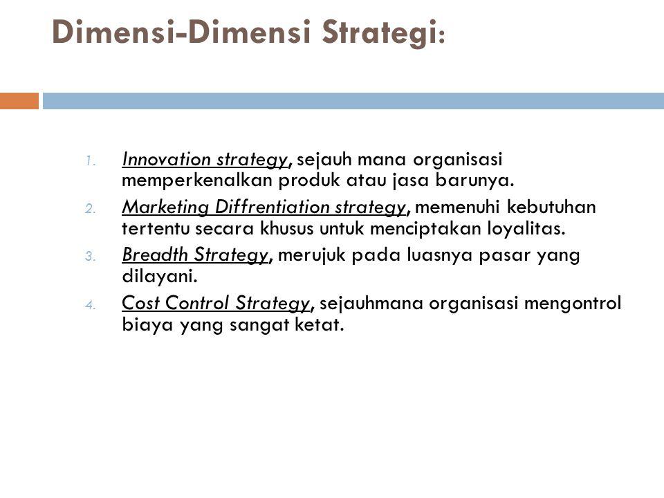 Dimensi-Dimensi Strategi: