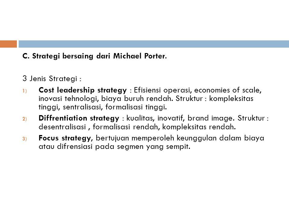 C. Strategi bersaing dari Michael Porter.