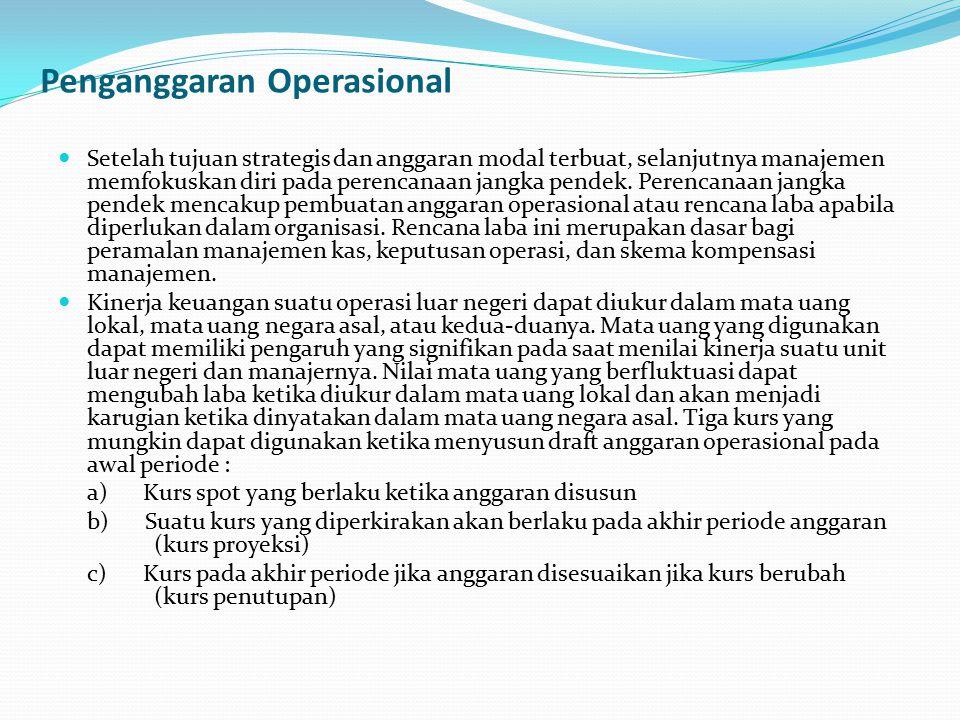 Penganggaran Operasional