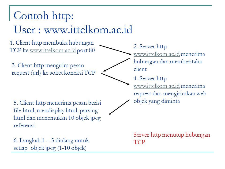 Contoh http: User : www.ittelkom.ac.id