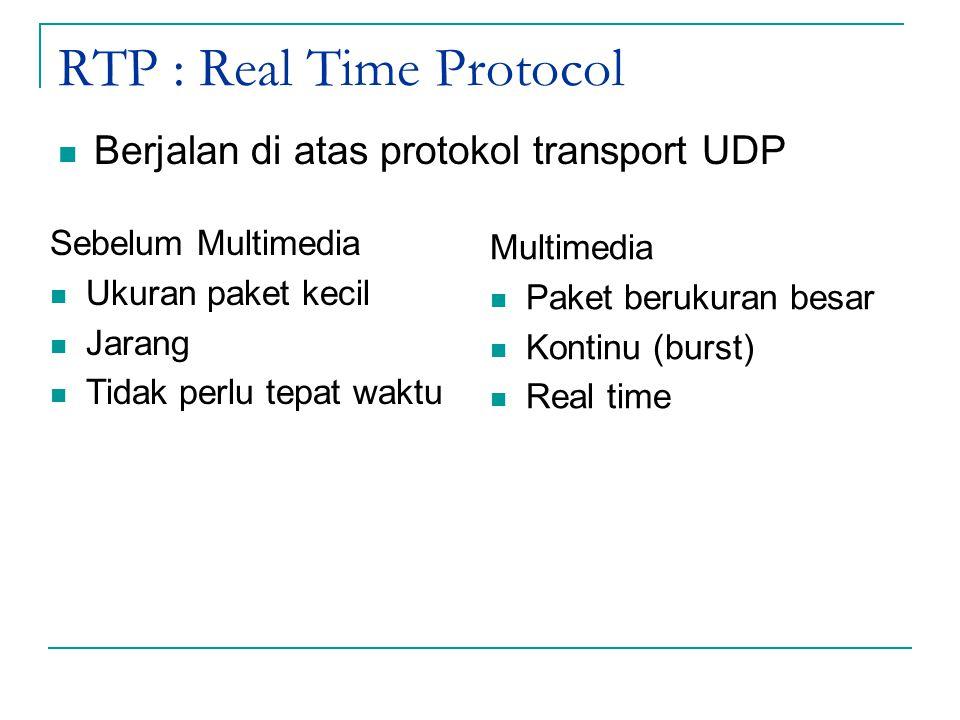 RTP : Real Time Protocol
