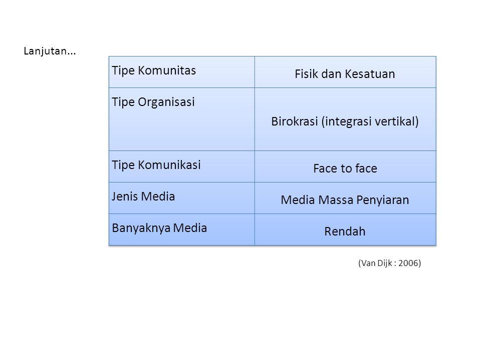 Birokrasi (integrasi vertikal)