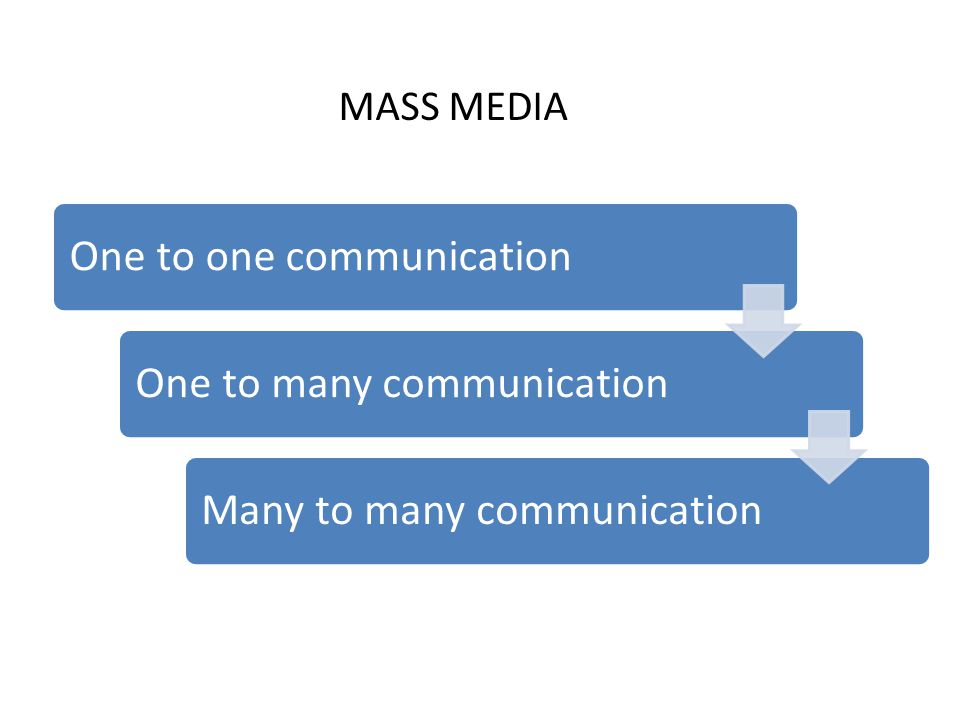 MASS MEDIA One to one communication One to many communication