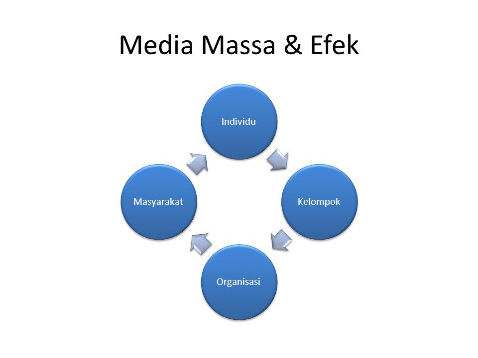 Media Massa & Efek Individu Kelompok Organisasi Masyarakat