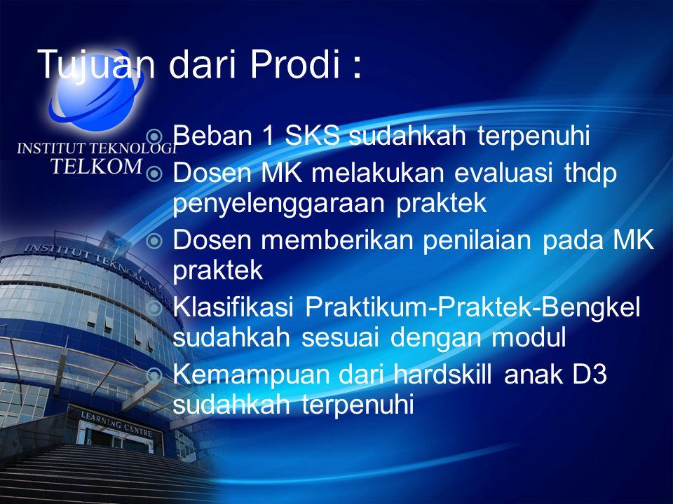Tujuan dari Prodi : Beban 1 SKS sudahkah terpenuhi