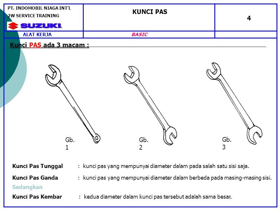 KUNCI PAS 4 Kunci PAS ada 3 macam : Gb.1 Gb.3 Gb.2