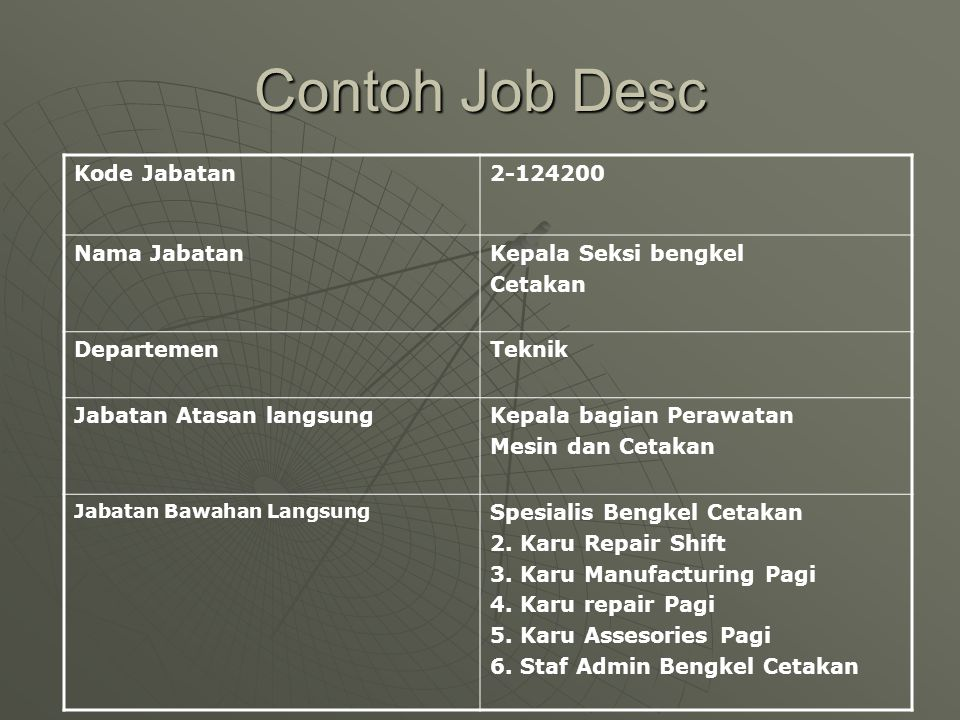 Contoh Job Desc Kode Jabatan 2-124200 Nama Jabatan