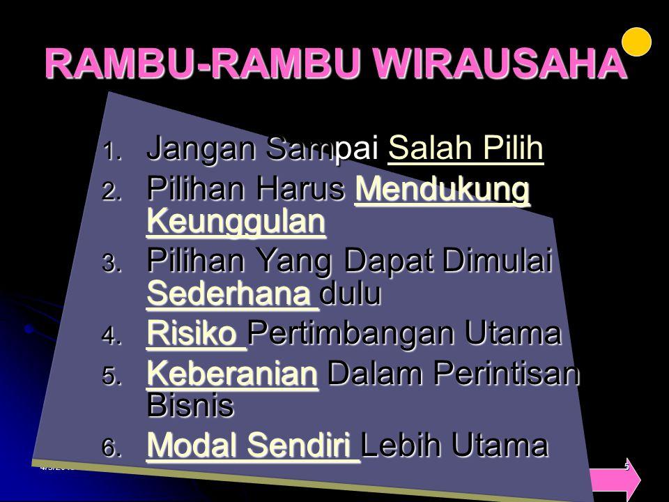 RAMBU-RAMBU WIRAUSAHA