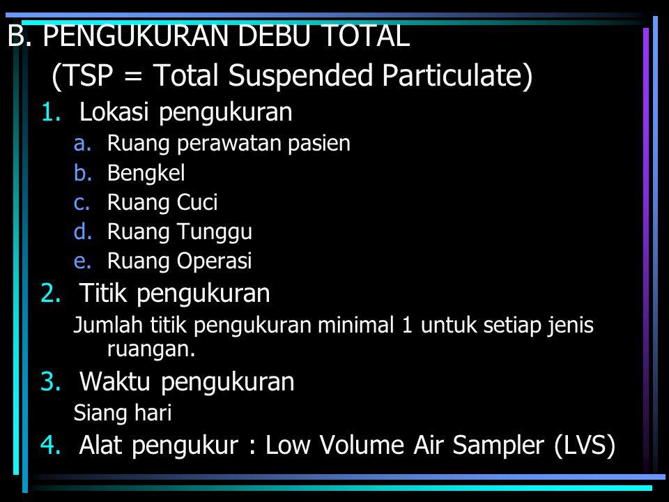 B. PENGUKURAN DEBU TOTAL (TSP = Total Suspended Particulate)