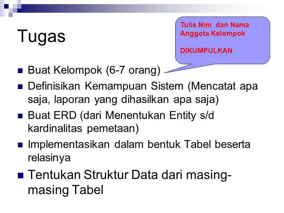 Tugas Tentukan Struktur Data dari masing-masing Tabel