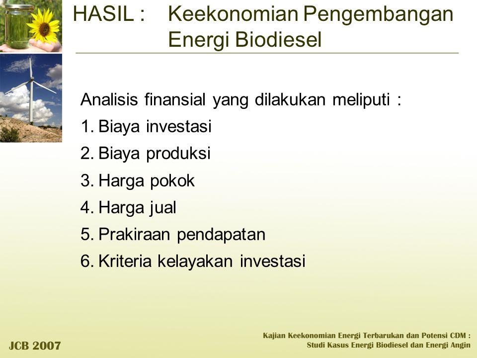 HASIL : Keekonomian Pengembangan Energi Biodiesel