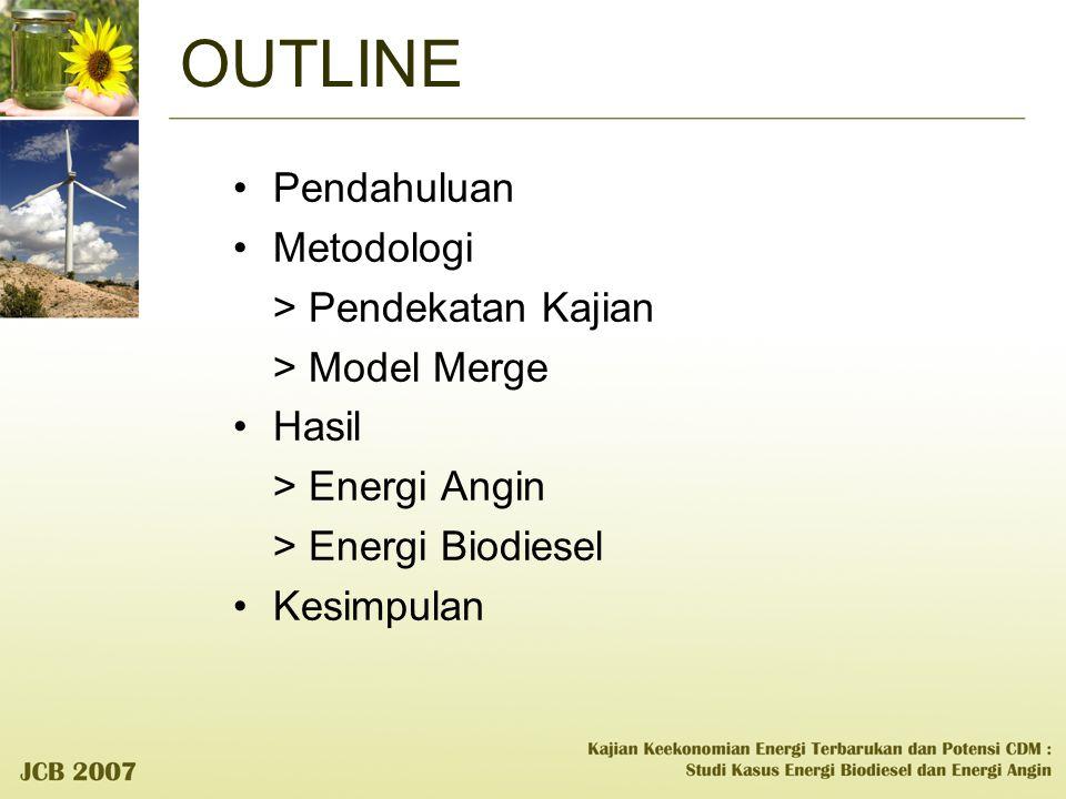 OUTLINE Pendahuluan Metodologi > Pendekatan Kajian > Model Merge