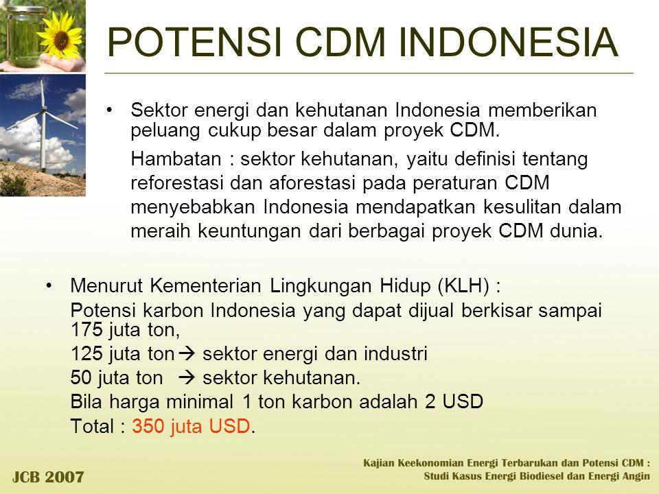 POTENSI CDM INDONESIA Sektor energi dan kehutanan Indonesia memberikan peluang cukup besar dalam proyek CDM.