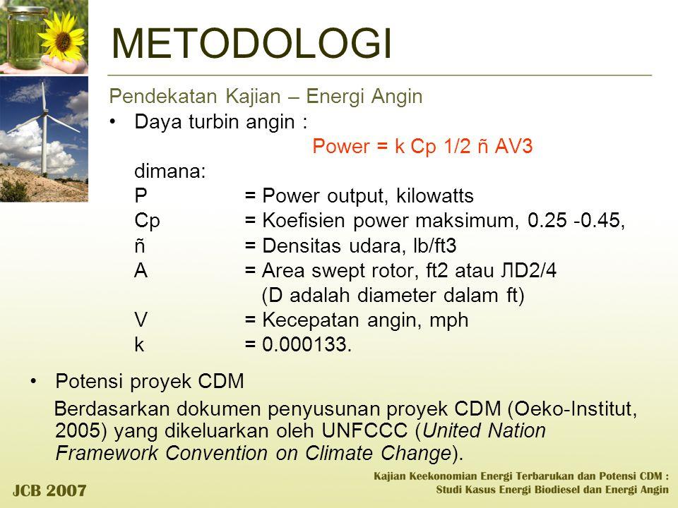 METODOLOGI Pendekatan Kajian – Energi Angin Daya turbin angin :