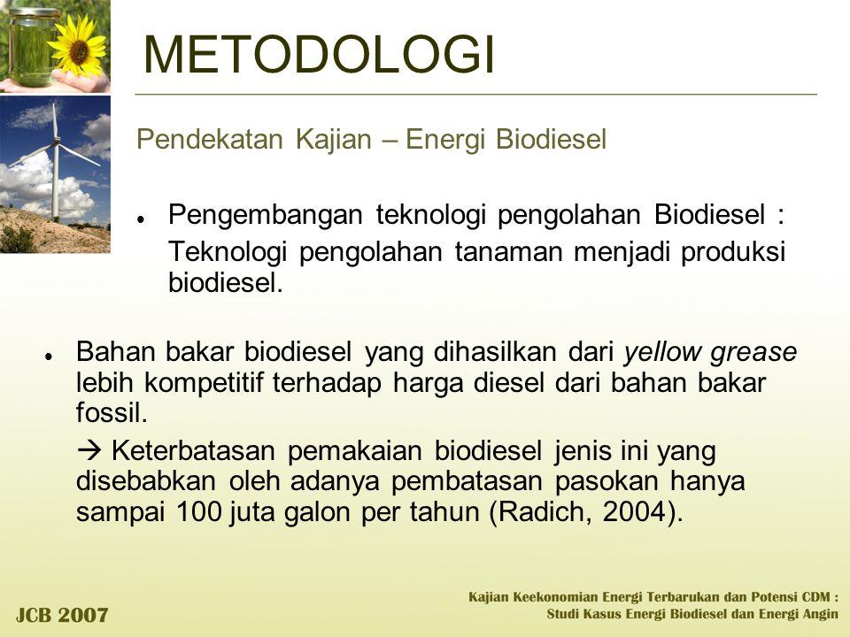 METODOLOGI Pendekatan Kajian – Energi Biodiesel