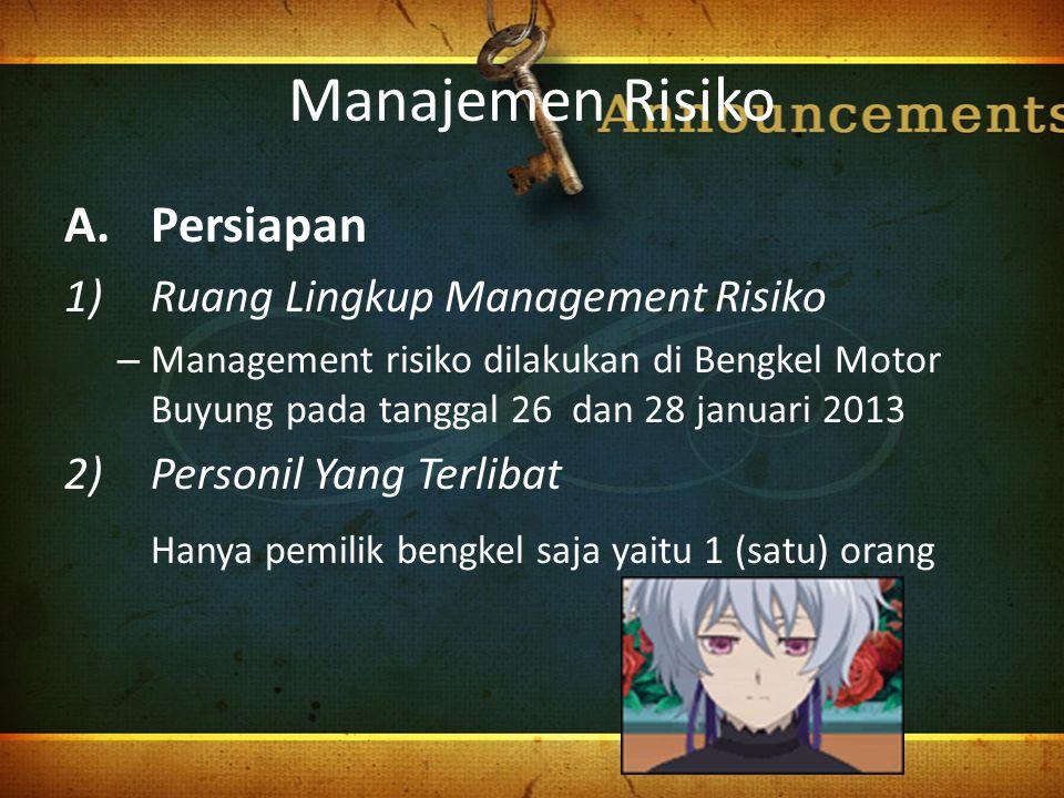 Manajemen Risiko Persiapan