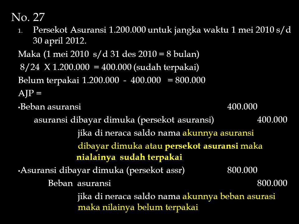 No. 27 Persekot Asuransi 1.200.000 untuk jangka waktu 1 mei 2010 s/d 30 april 2012. Maka (1 mei 2010 s/d 31 des 2010 = 8 bulan)