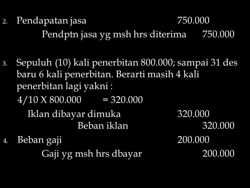 Pendapatan jasa 750.000 Pendptn jasa yg msh hrs diterima 750.000.