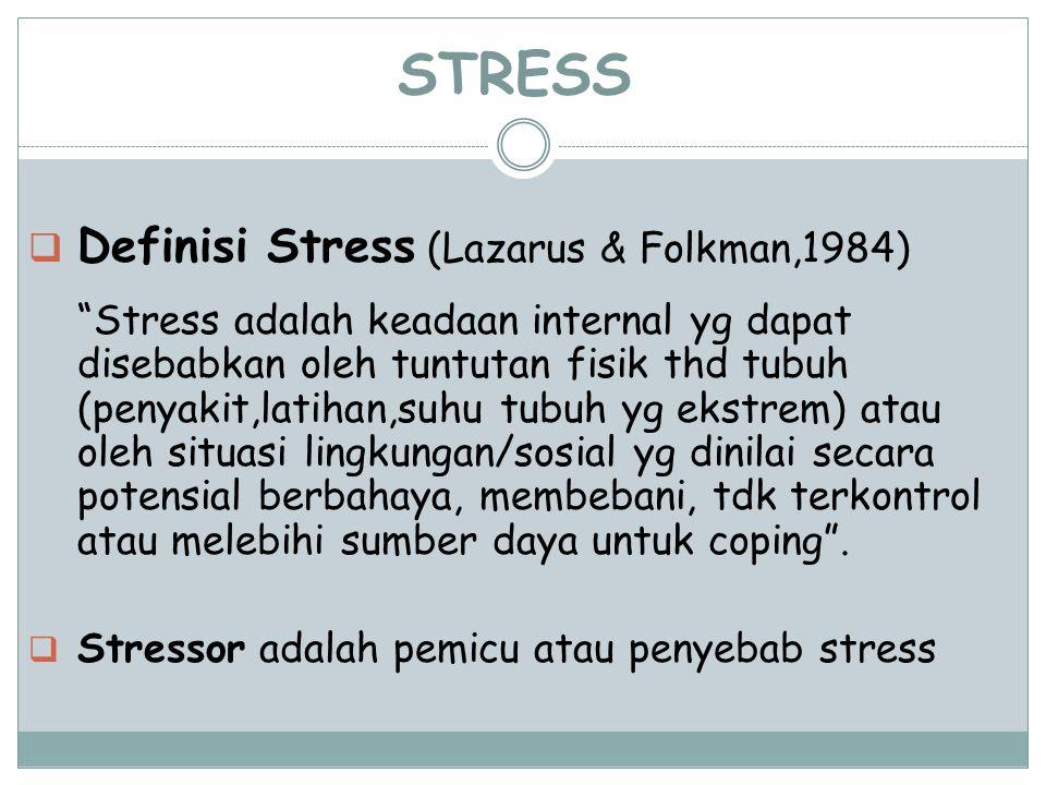 STRESS Definisi Stress (Lazarus & Folkman,1984)
