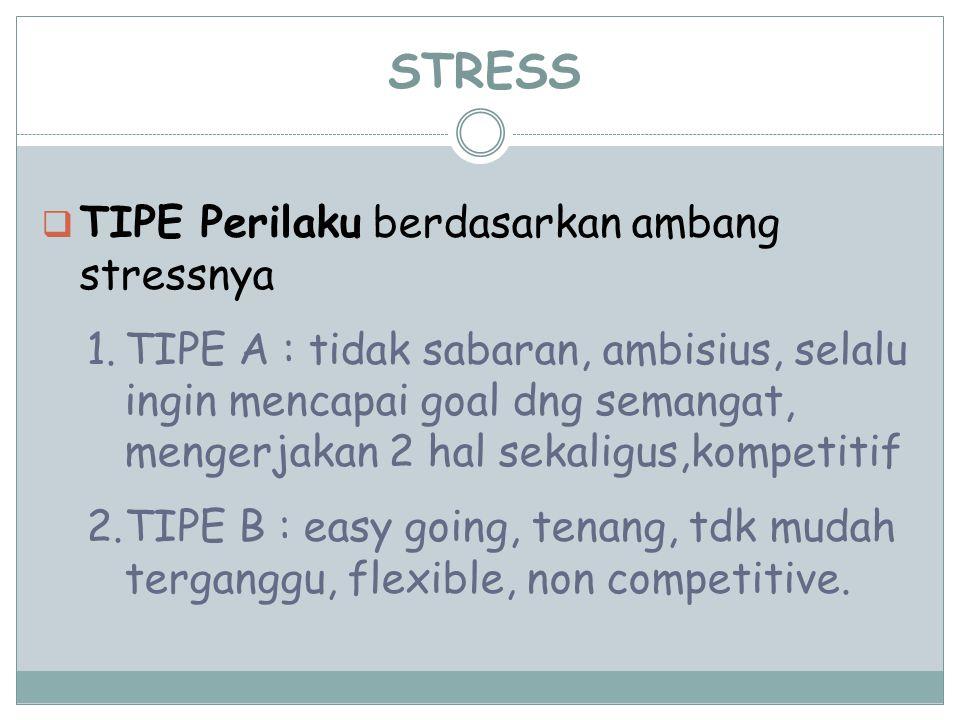 STRESS TIPE Perilaku berdasarkan ambang stressnya
