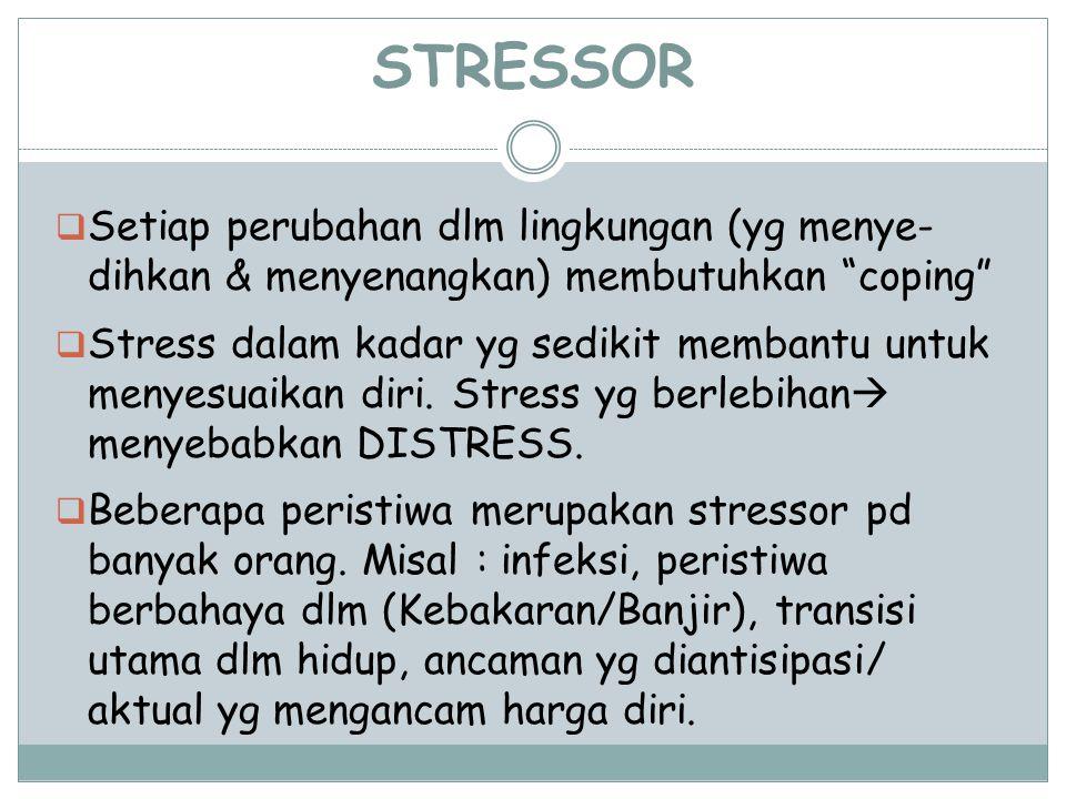 STRESSOR Setiap perubahan dlm lingkungan (yg menye- dihkan & menyenangkan) membutuhkan coping