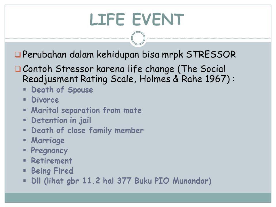 LIFE EVENT Perubahan dalam kehidupan bisa mrpk STRESSOR