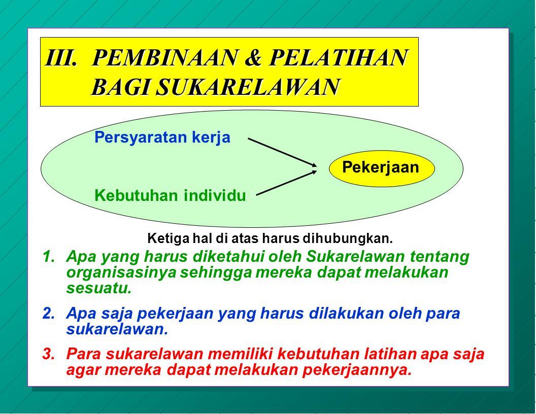 III. PEMBINAAN & PELATIHAN BAGI SUKARELAWAN