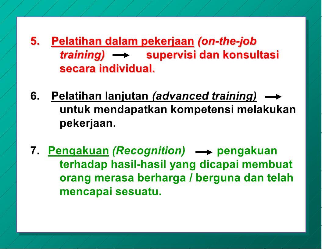 Pelatihan dalam pekerjaan (on-the-job