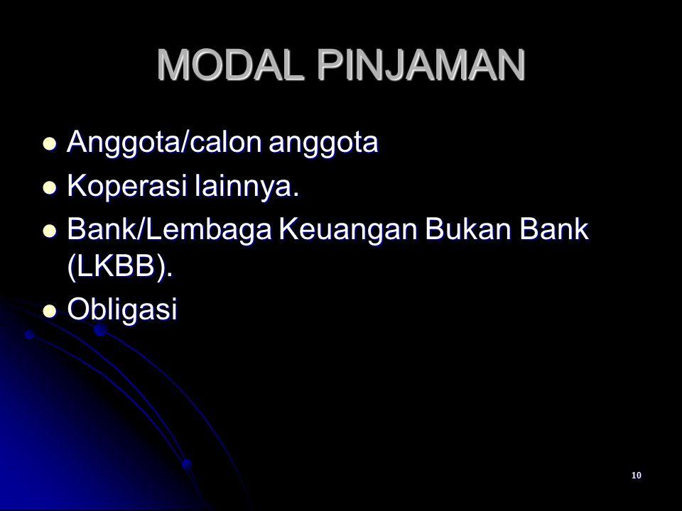 MODAL PINJAMAN Anggota/calon anggota Koperasi lainnya.