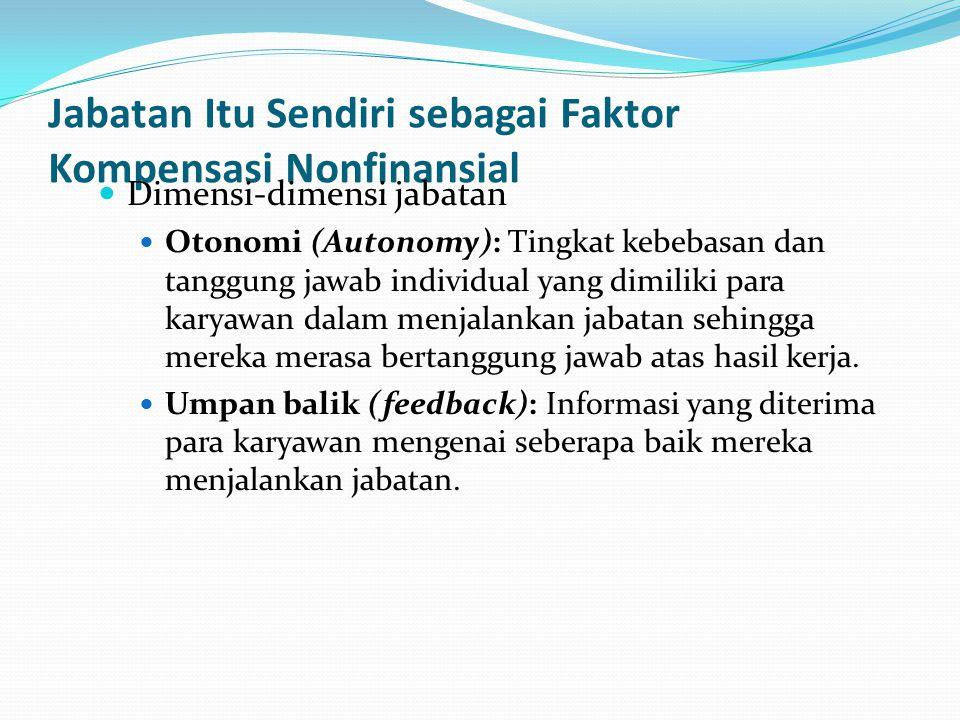 Jabatan Itu Sendiri sebagai Faktor Kompensasi Nonfinansial