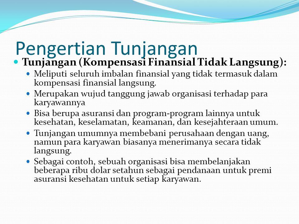 Pengertian Tunjangan Tunjangan (Kompensasi Finansial Tidak Langsung):