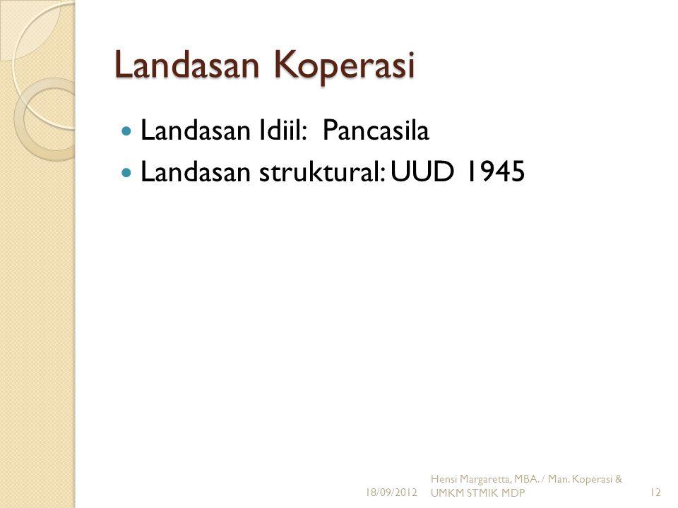 Landasan Koperasi Landasan Idiil: Pancasila