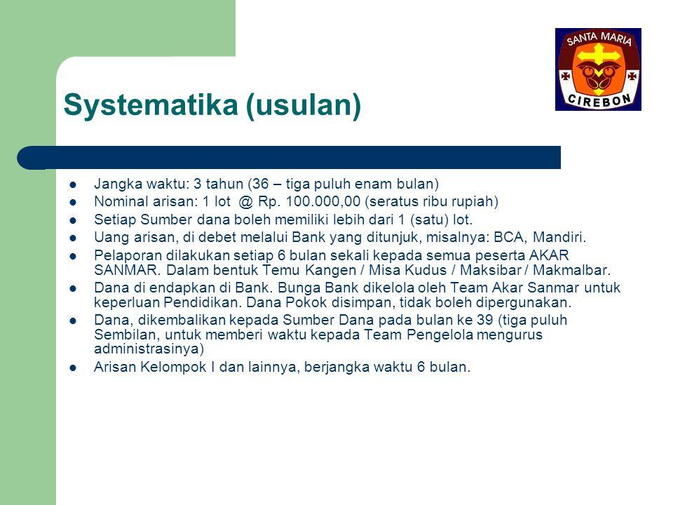 Systematika (usulan) Jangka waktu: 3 tahun (36 – tiga puluh enam bulan) Nominal arisan: 1 lot @ Rp. 100.000,00 (seratus ribu rupiah)