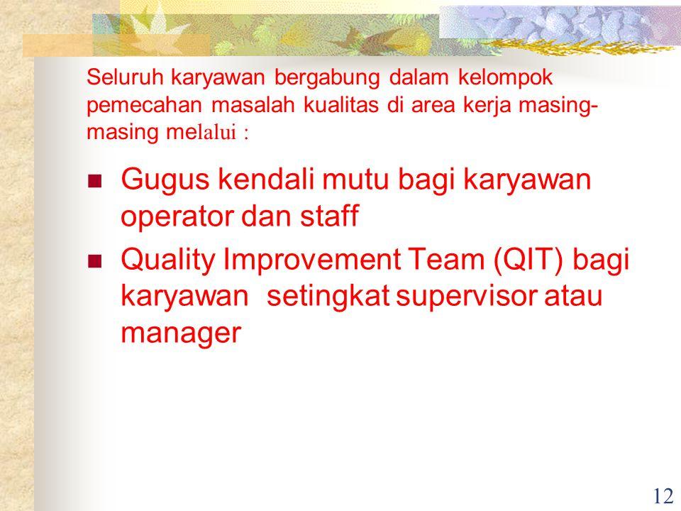 Gugus kendali mutu bagi karyawan operator dan staff