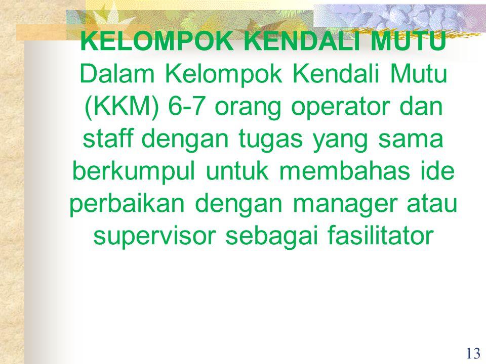 KELOMPOK KENDALI MUTU Dalam Kelompok Kendali Mutu (KKM) 6-7 orang operator dan staff dengan tugas yang sama berkumpul untuk membahas ide perbaikan dengan manager atau supervisor sebagai fasilitator