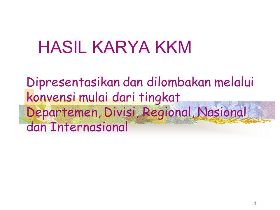 HASIL KARYA KKM Dipresentasikan dan dilombakan melalui konvensi mulai dari tingkat Departemen, Divisi, Regional, Nasional dan Internasional.