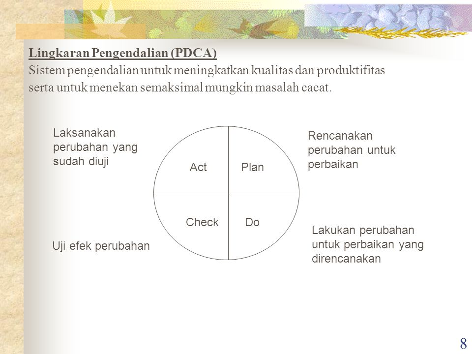 Lingkaran Pengendalian (PDCA)