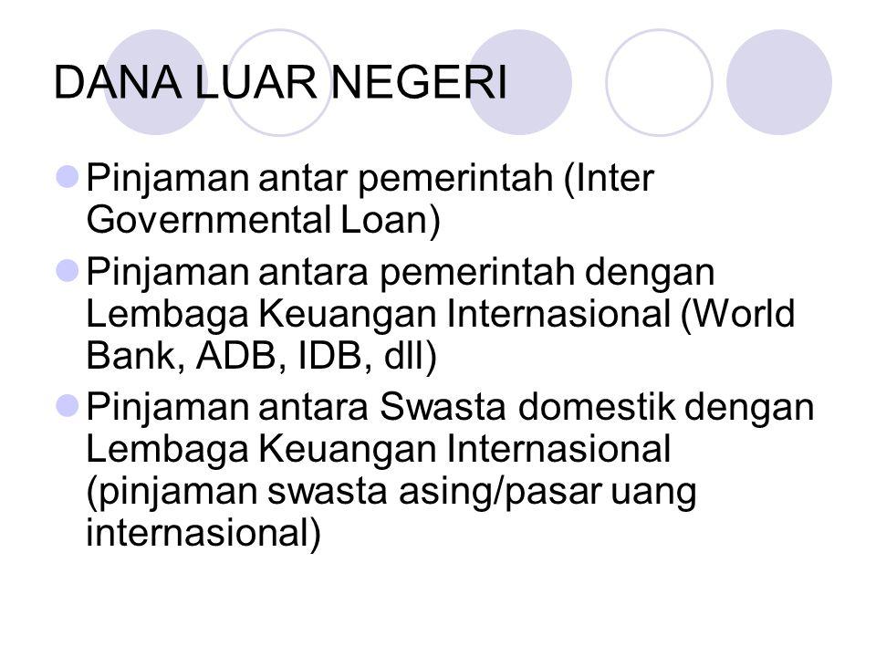 DANA LUAR NEGERI Pinjaman antar pemerintah (Inter Governmental Loan)