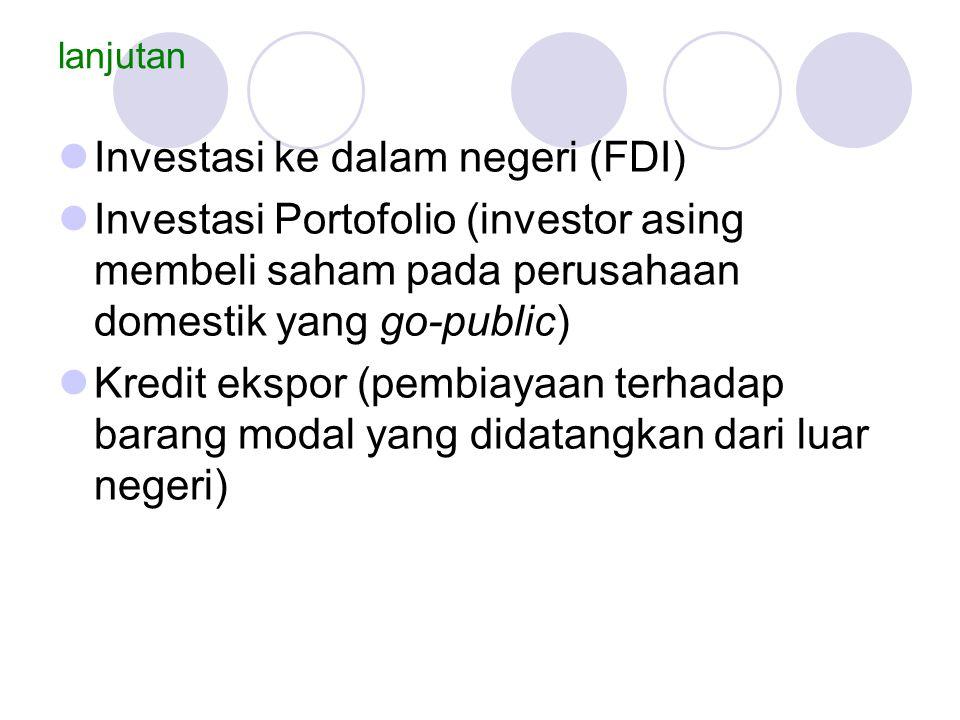 Investasi ke dalam negeri (FDI)