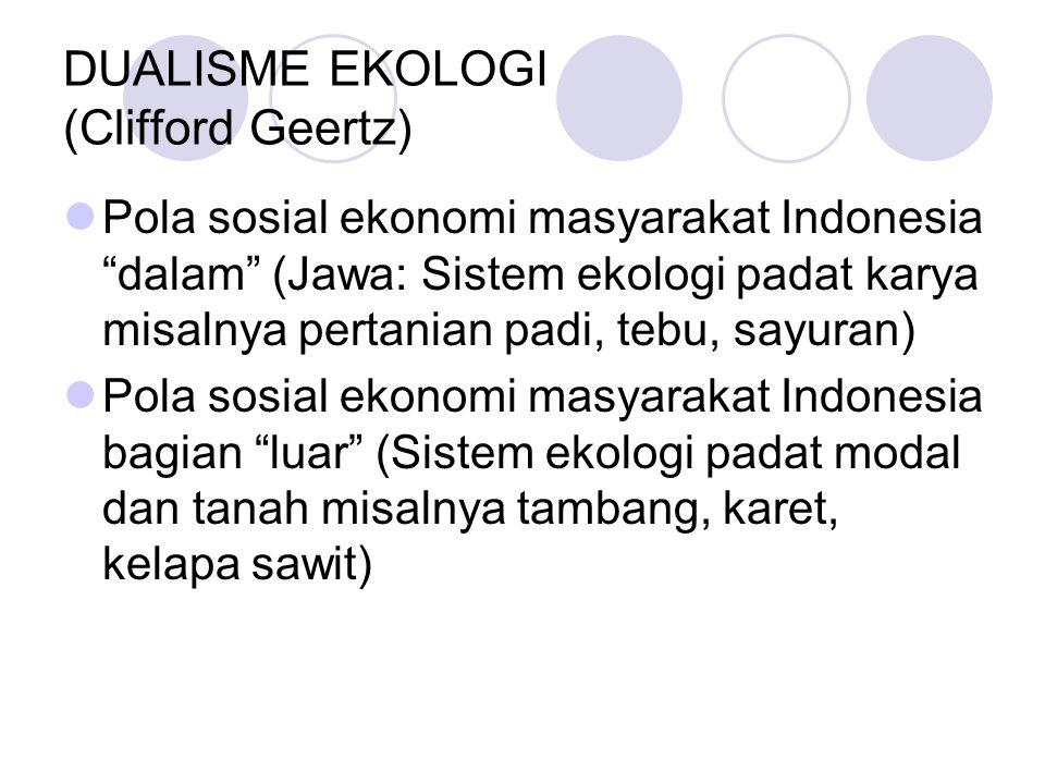 DUALISME EKOLOGI (Clifford Geertz)