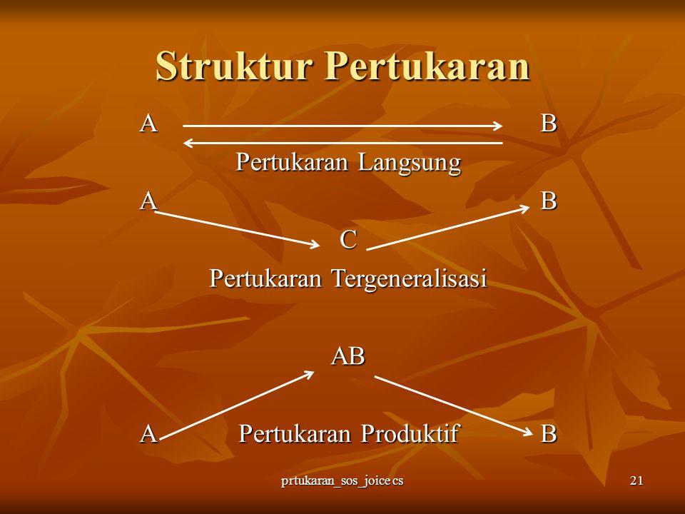 Struktur Pertukaran A B Pertukaran Langsung C