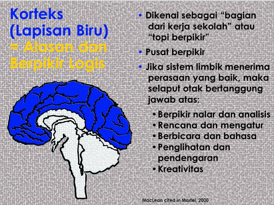 Korteks (Lapisan Biru) = Alasan dan Berpikir Logis