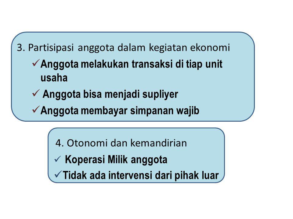 3. Partisipasi anggota dalam kegiatan ekonomi
